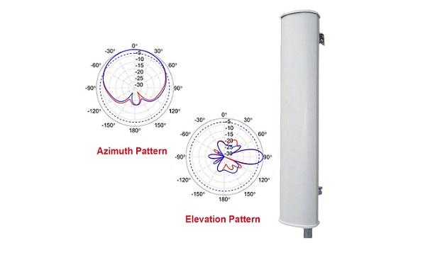 antenna main
