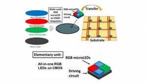 micro led main
