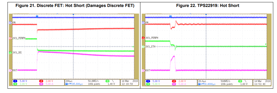 fig 21-22