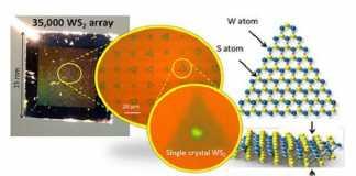 semiconductor-sheet