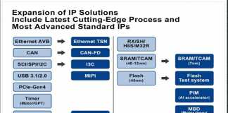 Expansions of IP Solutions