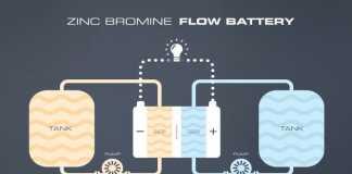 Zinc Bromine Battery