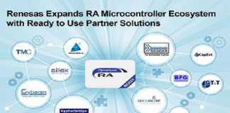 Expands RA Microcontroller Ecosystem