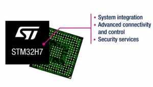 STM32H7-MCU pic