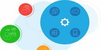 digital workspace leader