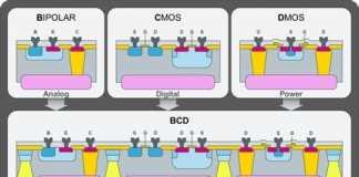 BCD process