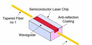 Semiconductor optical amplifier