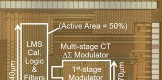 high-speed automotive converter circuit