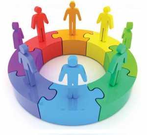organizational disruption
