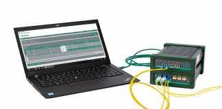 MT2780A multi port analyser