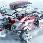 Modernisation in automotive