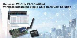 Wi-SUN FAN-portfolio