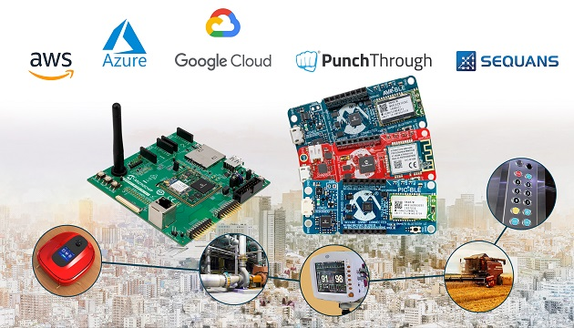 embedded IoT solutions
