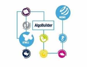 Working with AlgoBuilder