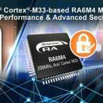 Arm Cortex-M33