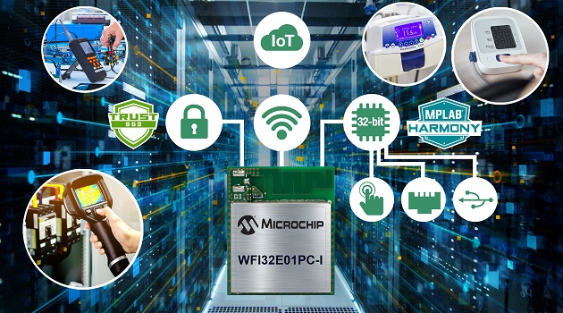 Wi-Fi 32-bit MCU Module