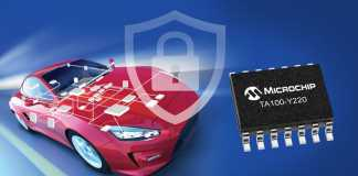 Pre-programmed Security to the Automotive