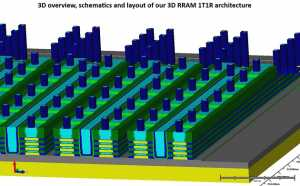 In-Memory Computing Pathways for Edge-AI & Neural Networks with 3D Architectures and Resistive - RAM: CEA-Leti Scientists