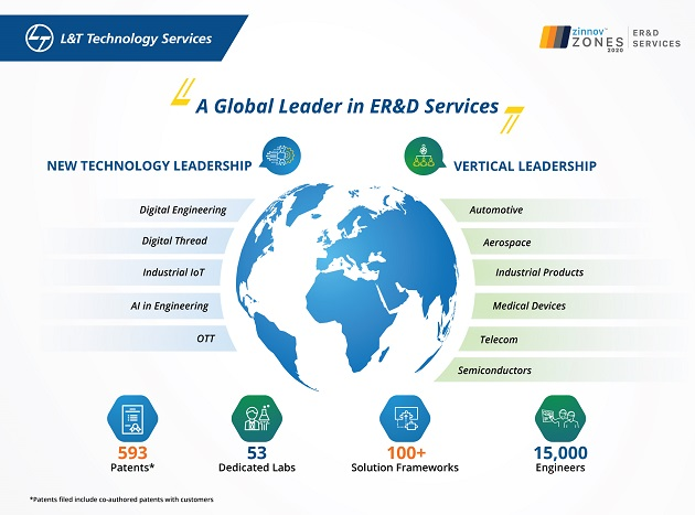 L&T services rated as Global pure-play ER&D Services Leader by Zinnov