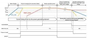 article-2021february-use-an-energy-harvesting-fig5_fullsize