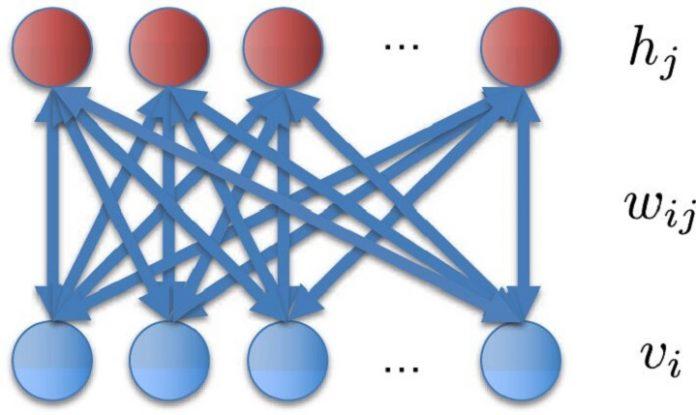 Researchers Enhance Quantum Computing for ML Algorithms