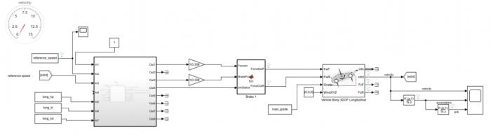 Longitudinal controller