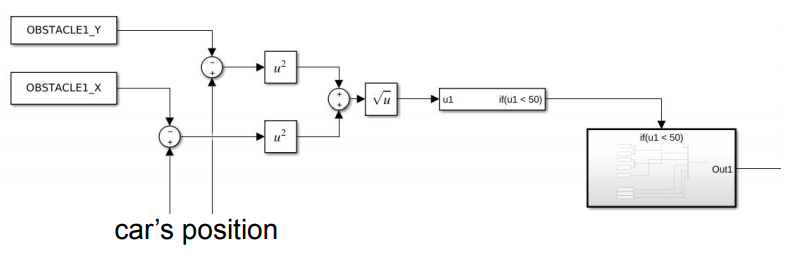 Logic to send position message