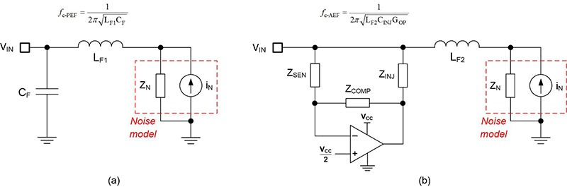 Conventional passive filtering (a) and active filtering (b) circuit implementations