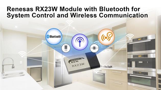 RX23W Module