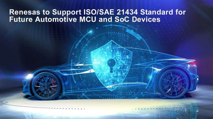 ISO/SAE 21434